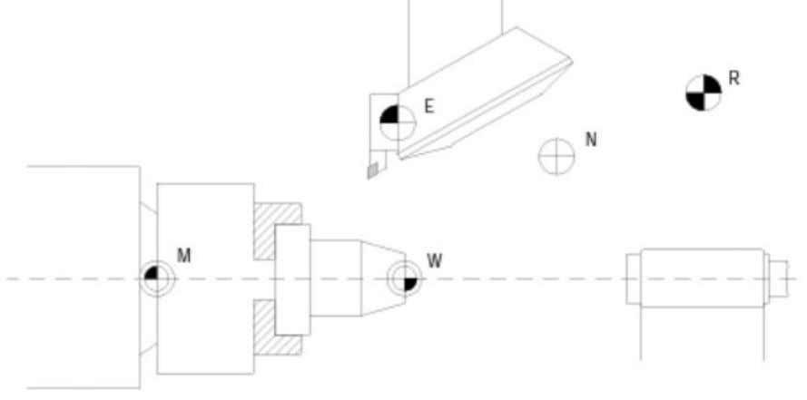 corner edge of thework partcarrierforCNC verticalmillingmachines. Fig.2a-10.Locationofthezeroandreferencepointsforturning