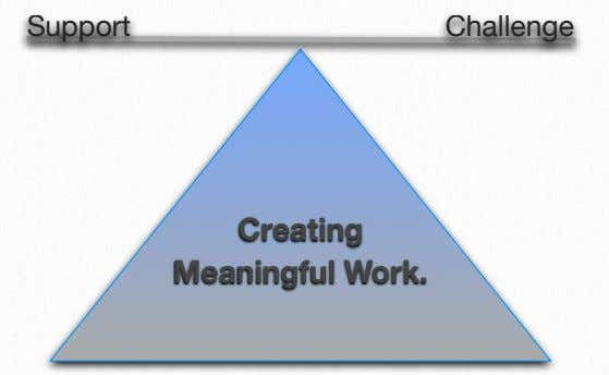 Support Challenge Creating Meaningful Work.