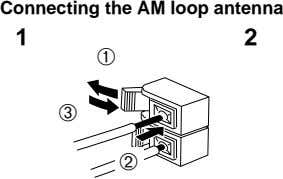 Connecting the AM loop antenna 1 2 ➀ ➂ ➁