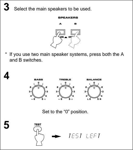 3 Select the main speakers to be used. SPEAKERS A B ON OFF * If