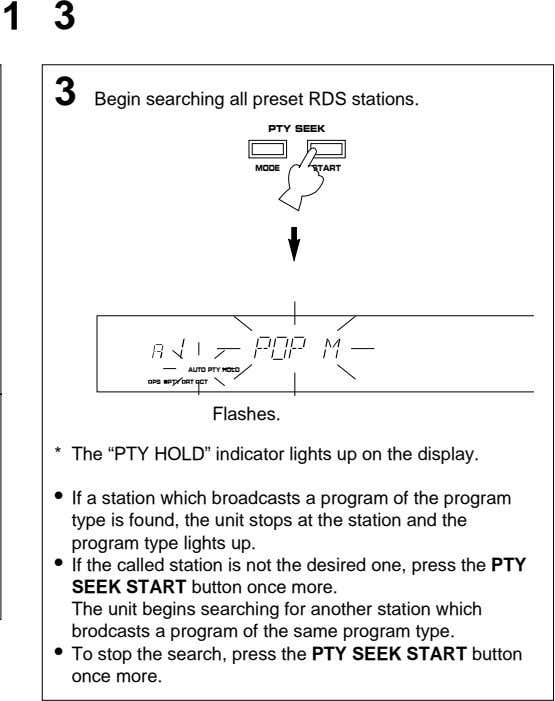 1 3 3 Begin searching all preset RDS stations. PTY SEEK MODE START AUTO PTY