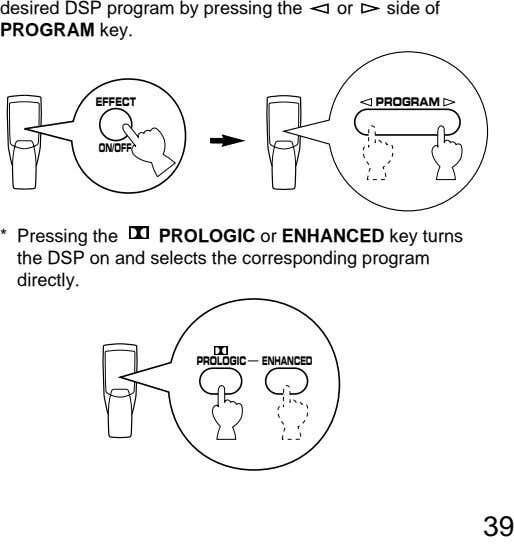 desired DSP program by pressing the PROGRAM key. or side of EFFECT PROGRAM ON/OFF *