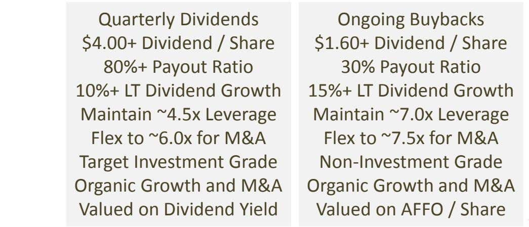 Flex to ~7.5x for M&A Non ‐ Investment Grade Organic Growth and M&A Valued on AFFO