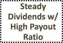 Steady Dividends w/ High Payout Ratio