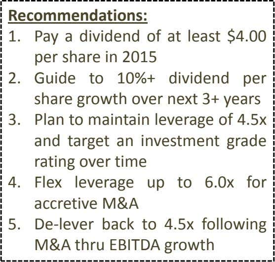 Recommendations: 1. Pay a dividend of at least $4.00 per share in 2015 2. Guide