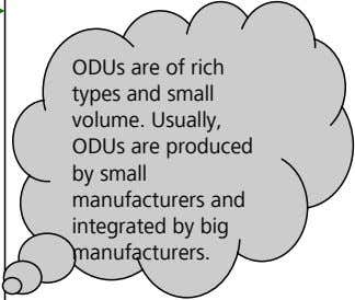 ODUs are of rich types and small volume. Usually, ODUs are produced by small manufacturers