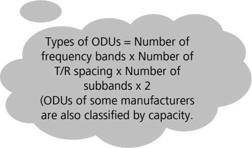 Types of ODUs = Number of frequency bands x Number of T/R spacing x Number