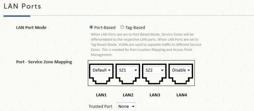 is determined by the number of LAN ports on the Controller. Trusted Port: When a LAN