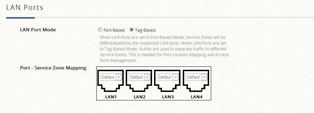 any enabled Service Zones Traffic handling will be processed internally according to the VLAN ID traffic