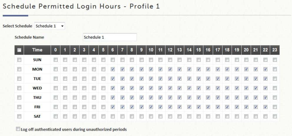 will be unable to login under that specific time interval. Defined Schedules are then applied in