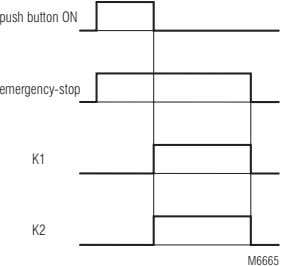 push button ON emergency-stop K1 K2 M6665