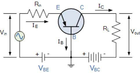 the input signal. The Common Base Transistor Circuit This type of amplifier configuration is a non-inverting