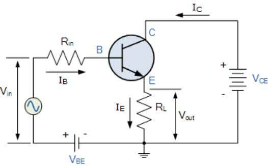 output impedance. The Common Collector Transistor Circuit The common emitter configuration has a current gain