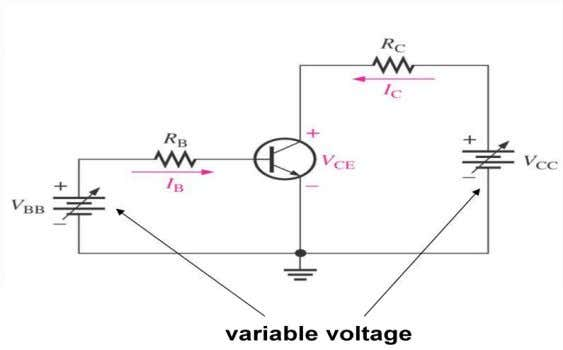 VCE voltage for specified values of base current, IB . Collector Characteristic Curve :  Assume
