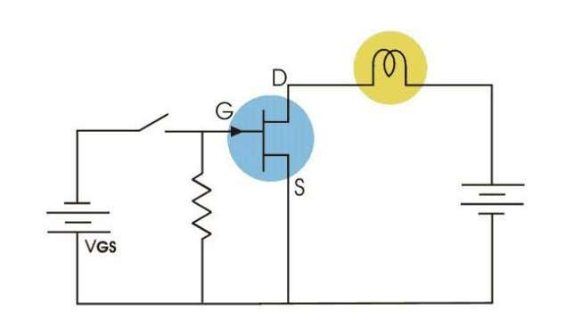 electrical power t o load. An example is given below Chopper :- When a source wave
