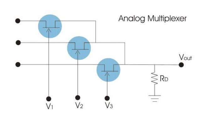 can be done using JFET. 6. Multiplexer:- Analog multiplexer circuit can be made using JFETs. An