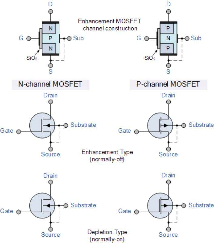 for both configurations of MOSFETs are shown below. The four MOSFET symbols above show an additional