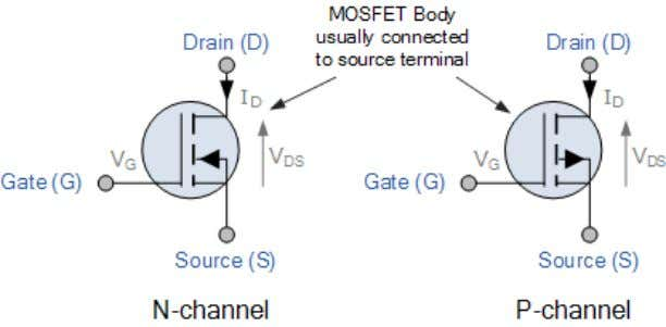 Enhancement-mode N-Channel MOSFET and Circuit Symbols Enhancement- mode MOSFETs make excellent electronics switches due to