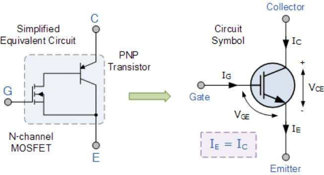 configuration as shown. Insulated Gate Bipolar Transistor We can see that the insulated gate bipolar transistor