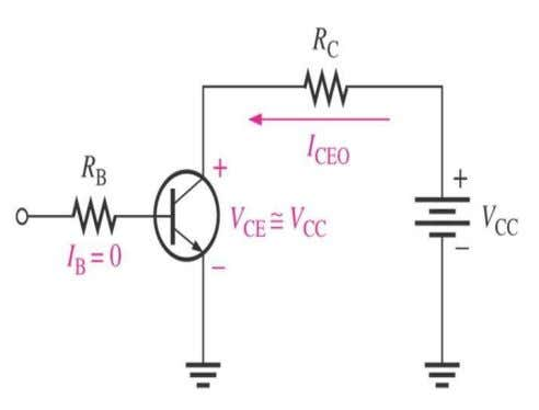 of and IB VBE is approximately 0.7V and VCE < VBE Bipolar Transistor Configurations As the