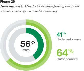 Figure 26 Open approach: More CFOs in outperforming enterprises welcome greater openness and transparency 41