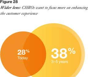 Figure 28 Wider lens: CHROs want to focus more on enhancing the customer experience 38