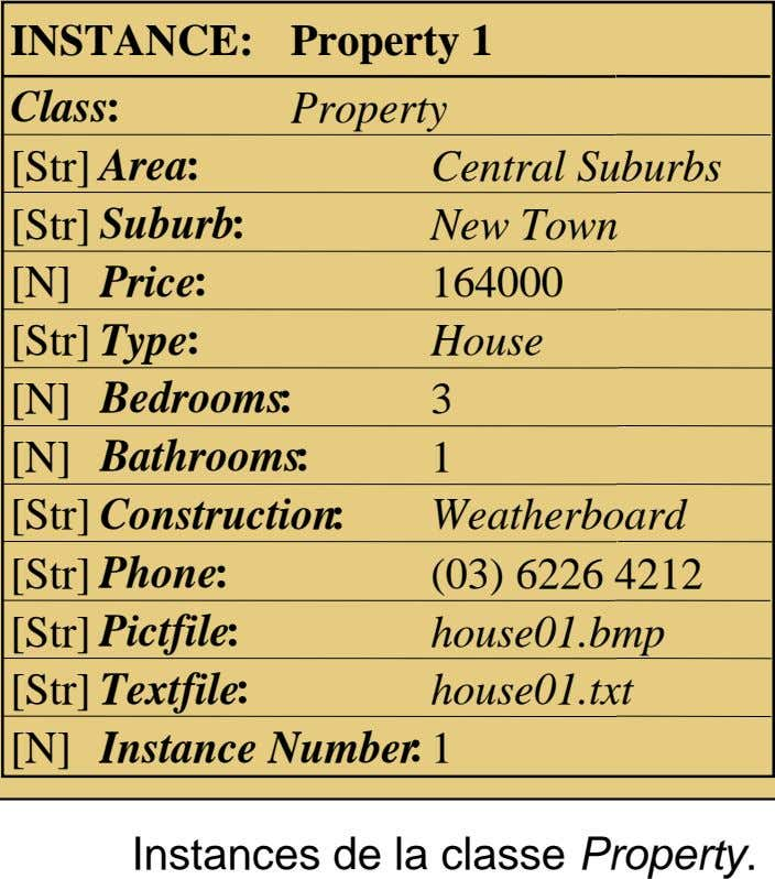 INSTANCE: Property 1 Class: Property [Str] Area: [Str] Suburb: Central Suburbs New Town [N] Price: