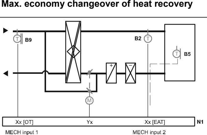 Max. economy changeover of heat recovery M Xx [EAT]
