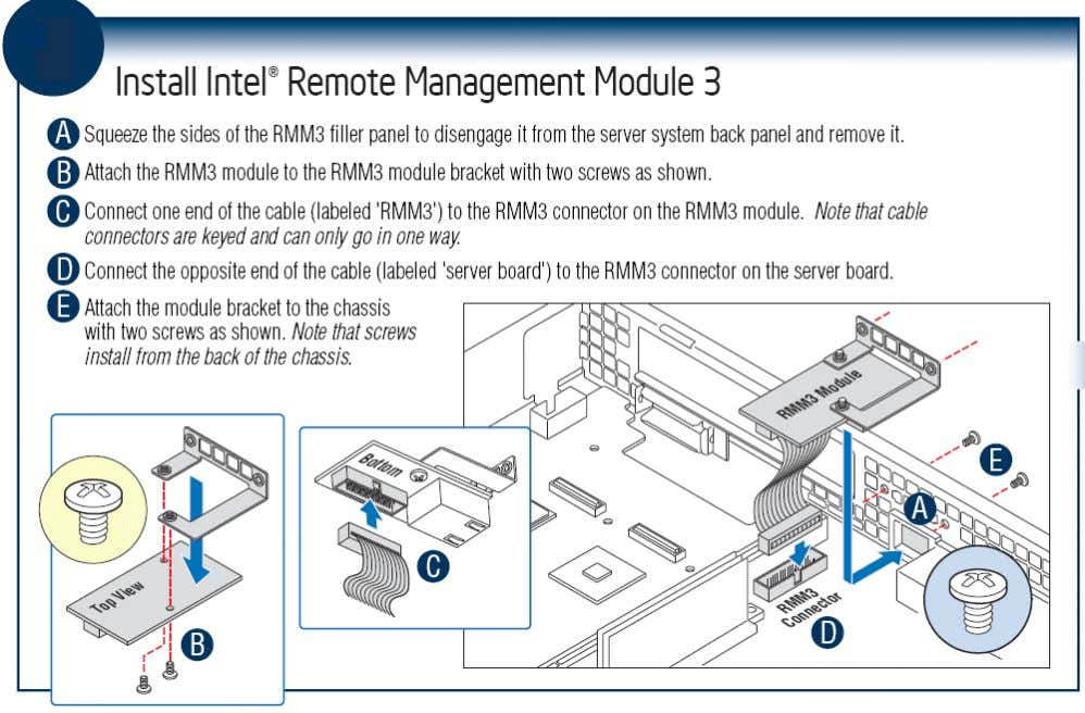 and connect a network cable to the Intel ® RMM NIC. Figure 4 – Installing Intel