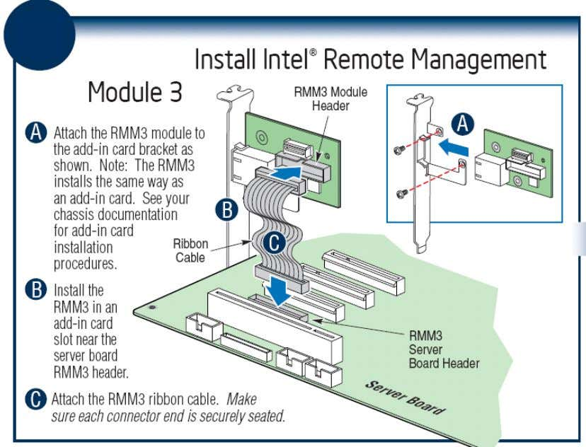 and connect a network cable to the Intel ® RMM NIC Figure 5 – Installing Intel