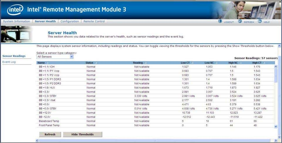 Intel® Remote Management Module 3 User Guide Figure 38. Server Health Sensor Readings window (Thresholds displayed)