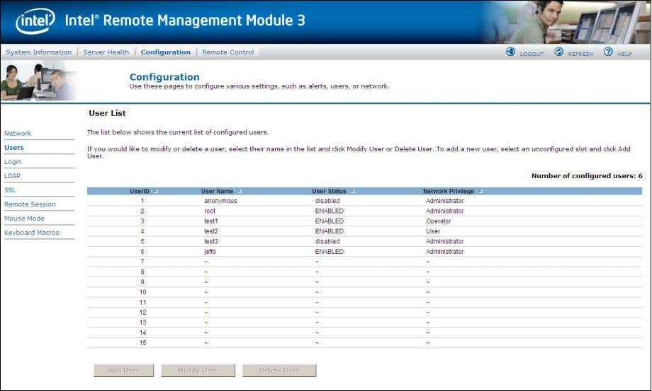 igured users, along wi th their status and network privilege. Figure 42. Configuring User List window