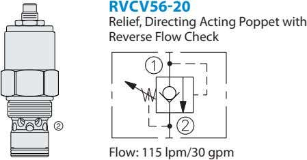 RVCV56-20 Relief, Directing Acting Poppet with Reverse Flow Check 2 Flow: 115 lpm/30 gpm
