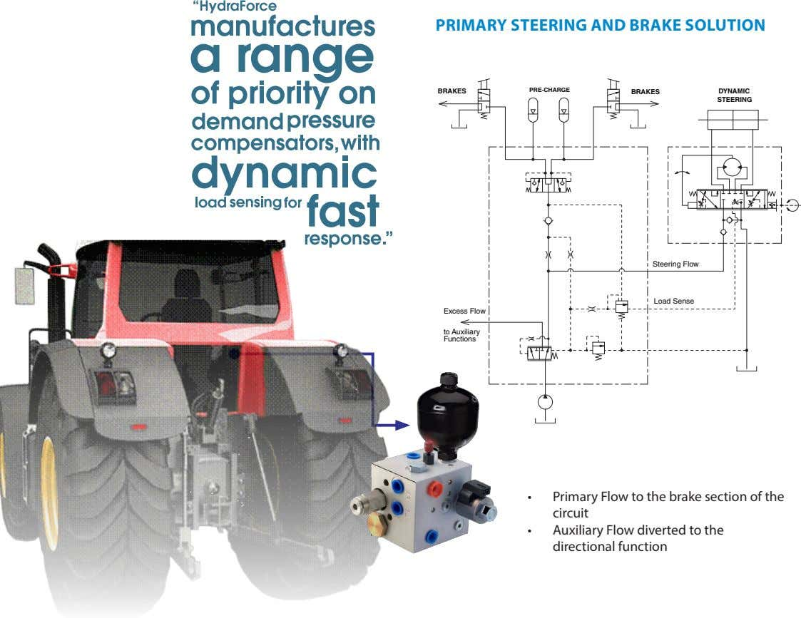 PRIMARY STEERING AND BRAKE SOLUTION BRAKES PRE-CHARGE BRAKES DYNAMIC STEERING Steering Flow Load Sense Excess