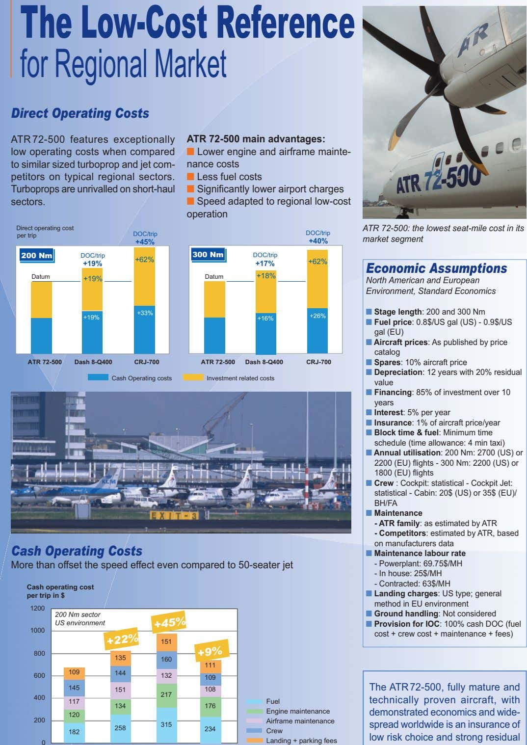 TheLow-CostReference for Regional Market Direct Operating Costs ATR 72-500 features exceptionally low operating costs