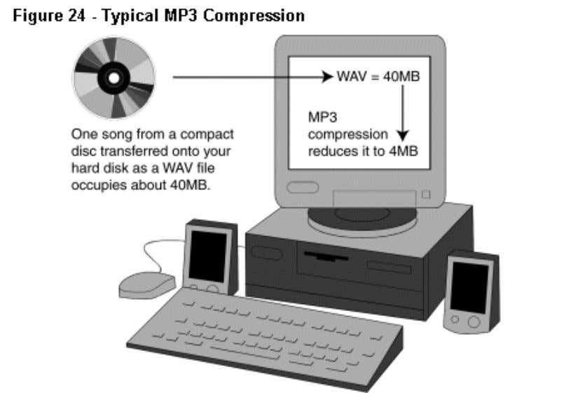 of high licensing costs. Lossy vs. Lossless Compression There are two basic categories of compression: lossless