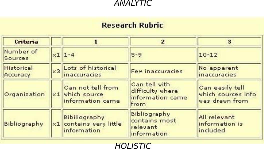 ANALYTIC HOLISTIC