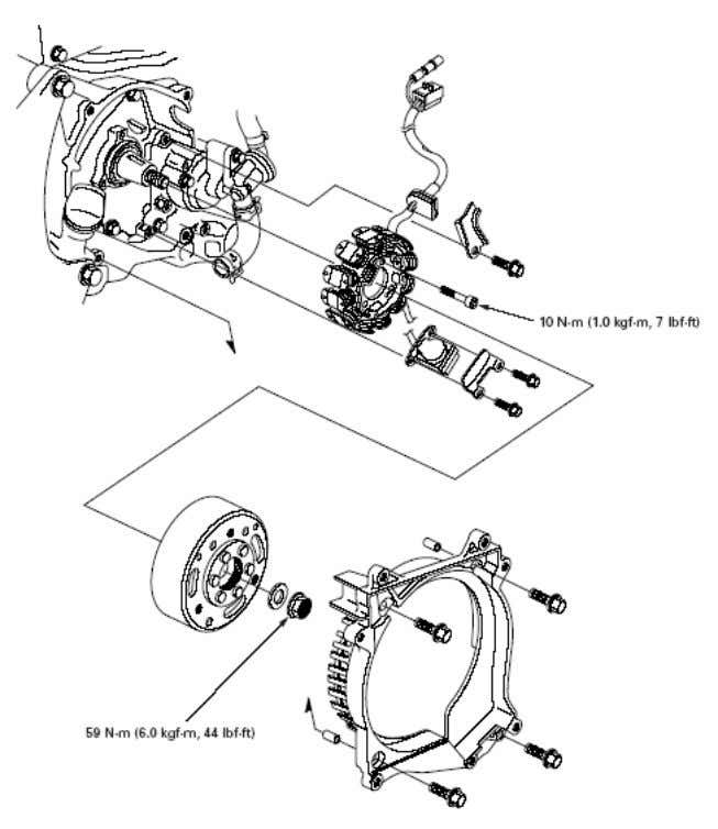 ASTRA HONDA TRAINING CENTER – PT ASTRA HONDA MOTOR B. B. ALTERNATOR ALTERNATOR E W Y
