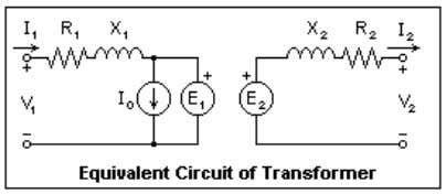 the quantities in a transformer under load are sinusoidal. Before a phasor diagram can be drawn,