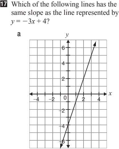 aj Which of the following lines has the same slope as the line represented by