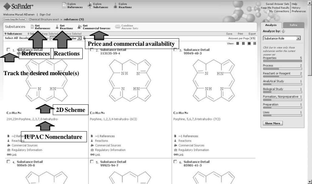 Price and commercial availability References Reactions Track the desired molecule(s) 2D Scheme IUPAC Nomenclature