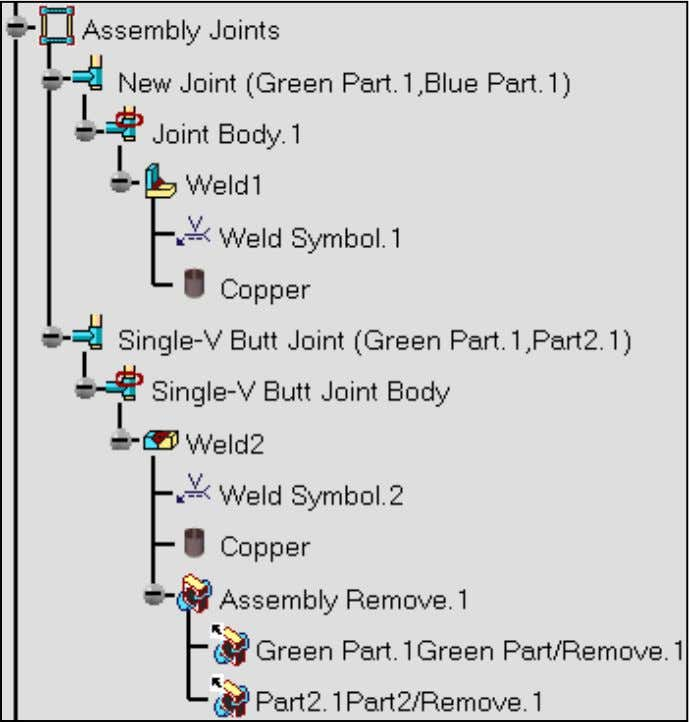 The Assembly Joints node now includes new elements: ● Single-V Butt Joint (Green Part.1, Part2.1)