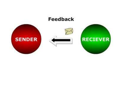 The sender will process the feedback and modify the message appropriately. Figure 3.1 IS-613 Technical Writing