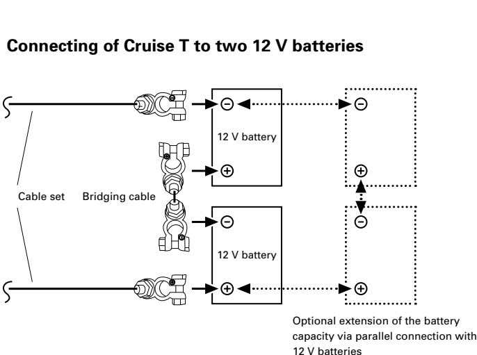 Connecting of Cruise T to two 12 V batteries 12 V battery Cable set Bridging