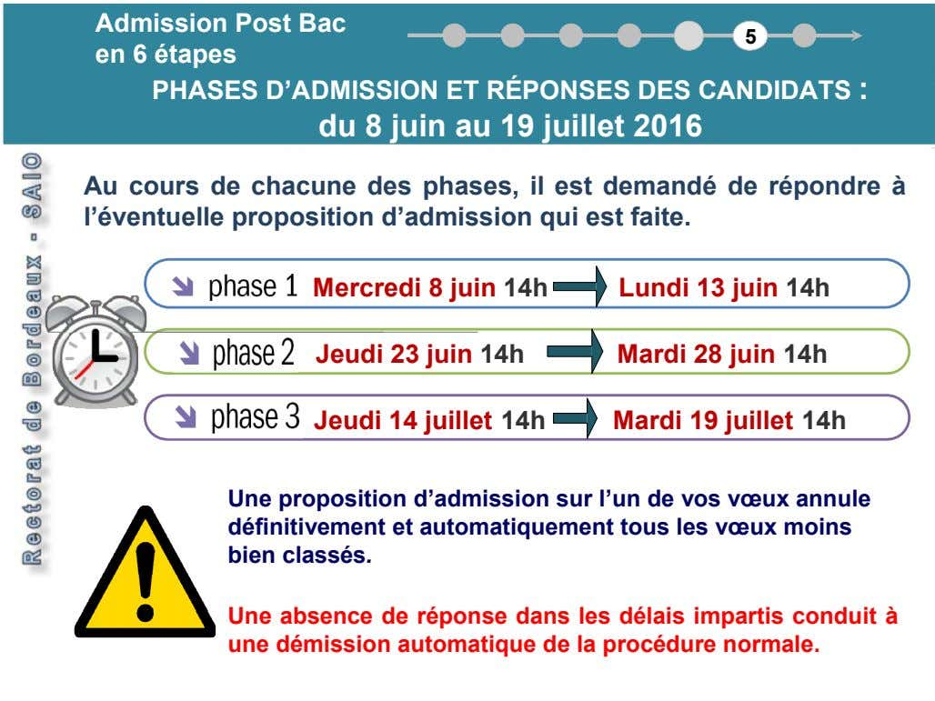 Admission Post Bac 5 en 6 étapes 5 phases d'admission PHASES D'ADMISSION ET RÉPONSES DES CANDIDATS