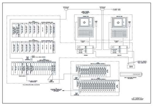 from the sketches. Software Used: A u t o C A D Benefits Electrical drawings are