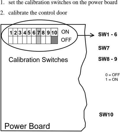 1. set the calibration switches on the power board 2. calibrate the control door 1