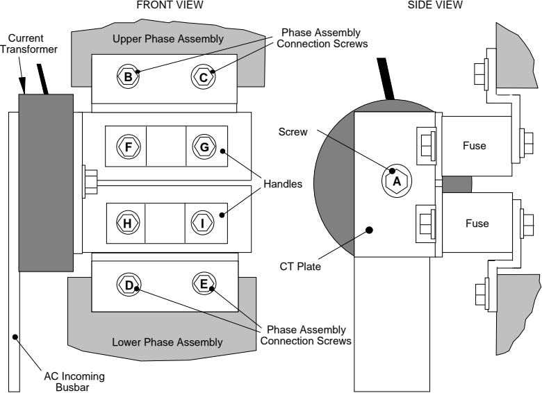 FRONT VIEW SIDE VIEW Phase Assembly Current Upper Phase Assembly Connection Screws Transformer B C