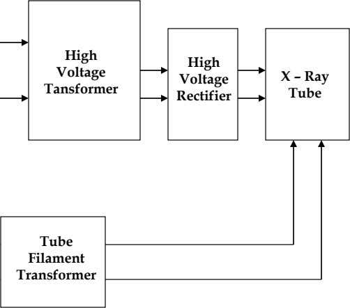 High Voltage High Voltage X – Ray Tansformer Rectifier Tube Tube Filament Transformer