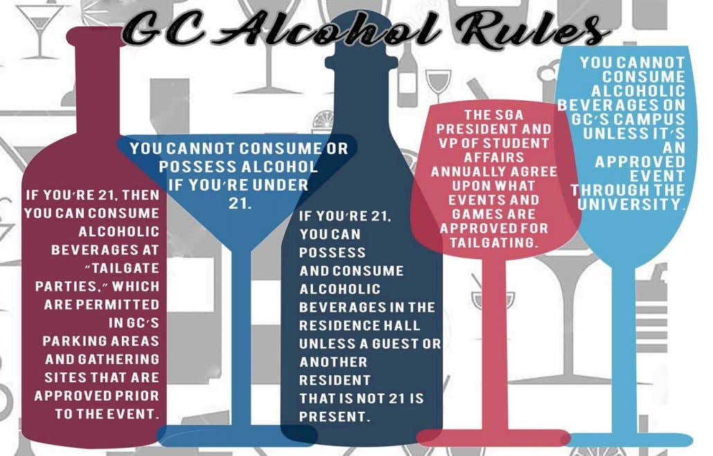 5 A student's guide to GC's alcohol policies Dallas Fletcher @gcsunade GC's alcohol policies, which closely